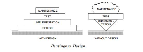 95 Koleksi Ide Desain Arsitektur Rpl HD Paling Keren Untuk Di Contoh